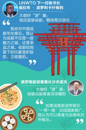 """新華網圖表丨他們用一百多個國家的視角 講述了一個多面的""""斜杠""""成都"""