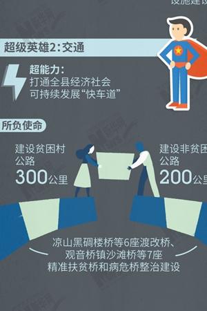 新華網圖表丨持續熱映中!《鄰水縣域經濟發展者聯盟》主角大揭秘