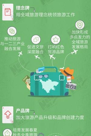 大局下的四川(62)|推動旅遊業高質量發展 四川要打好這五張牌
