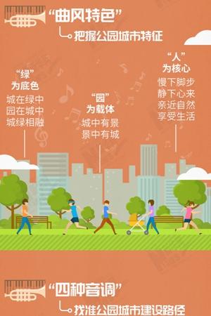 做好時代答卷人③丨回應城市願景之變 武侯奏響建設美麗宜居公園城區的華美樂章