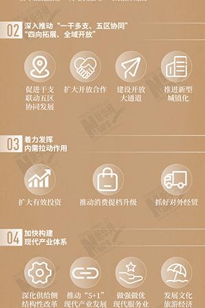 新華網圖表|解碼2019 看四川如何釋放發展新動能