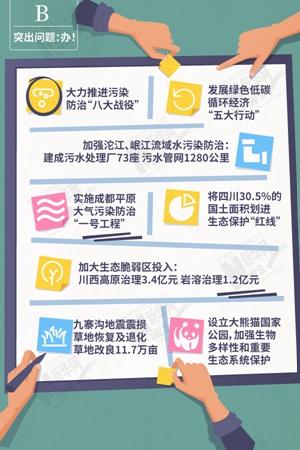 """大局下的四川(70) 中央環保督察組為四川出了一份生態""""體檢報告"""""""