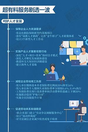 """新華網圖表丨成都金牛區化身""""貼心管家"""" 為企業成長奉上暖心計劃"""