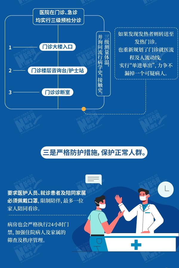 四(si)川(chuan)大(da)學(xue)華(hua)西(xi)醫院院長(chang)為你解答去醫院看病的防護注(zhu)意事項