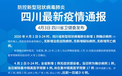 防控新型冠狀病毒肺炎 四川最新疫情通報(截至4.2)