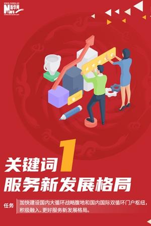 新華網圖表丨10個關鍵詞解碼成都未來5年重點任務
